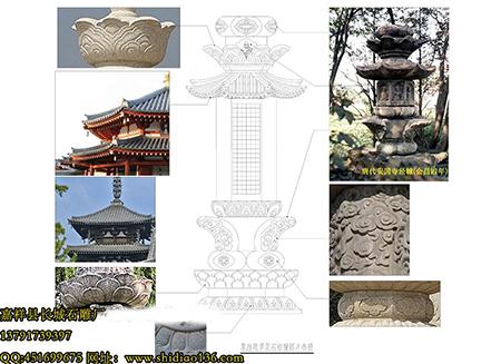 上海古迹一石经幢